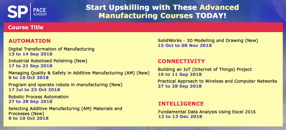 Advanced Manufacturing Courses